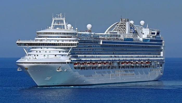 Путешествие на лайнере на Карибы