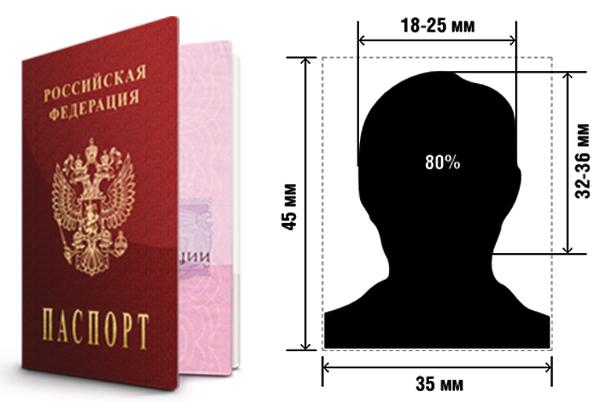 Стандартные фото на паспорт