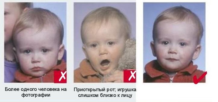 Требования к детской фотографии для визы