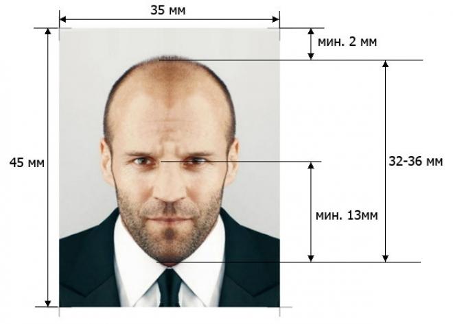 Параметры фото на визу в Болгарию