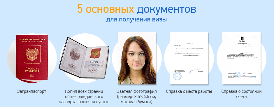 Пакет документов для получения визы