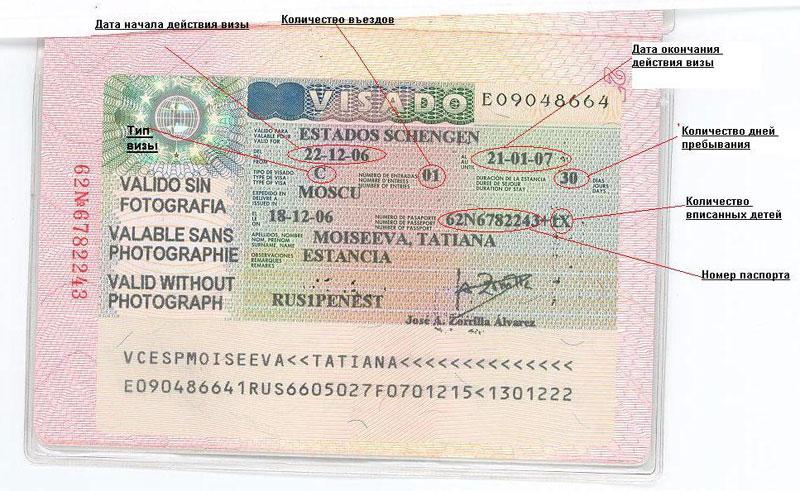 Образец гостевой визы в Испанию
