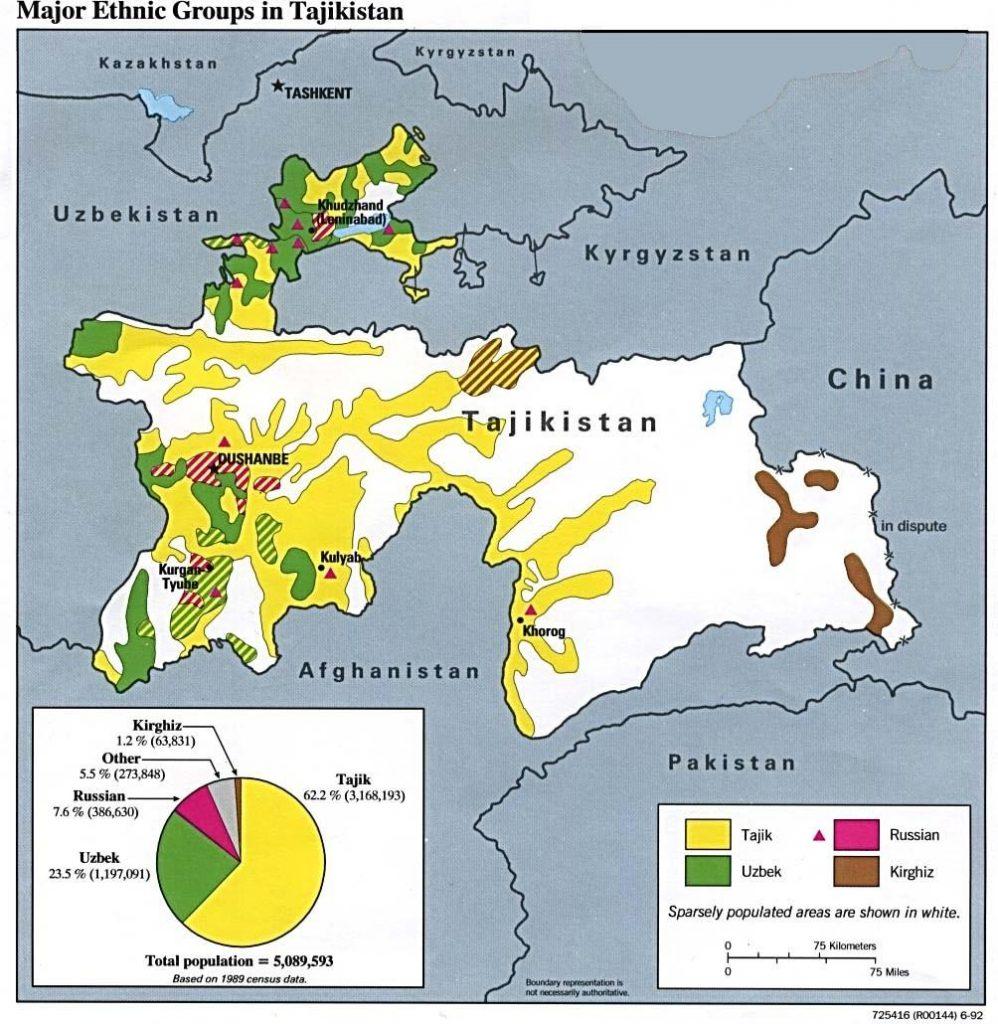 Как эмигрировать в Таджикистан