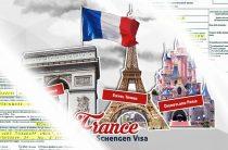 Как оформить анкету на визу во Францию
